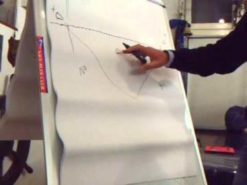 Flavio Favini e Enrico Negri parlano del Meteor - 19-partenza match race.avi
